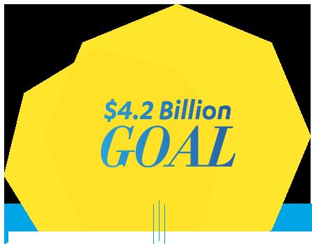 $4.2 Billion Goal